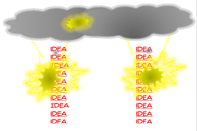 brainstormingideas